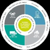 Online Stakeholder Engagement Platform